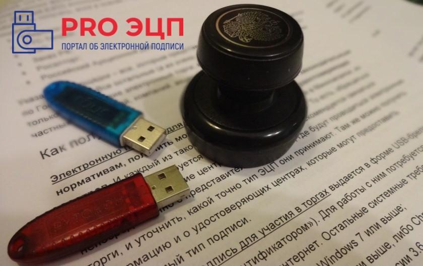 Процесс подписания документа ворд